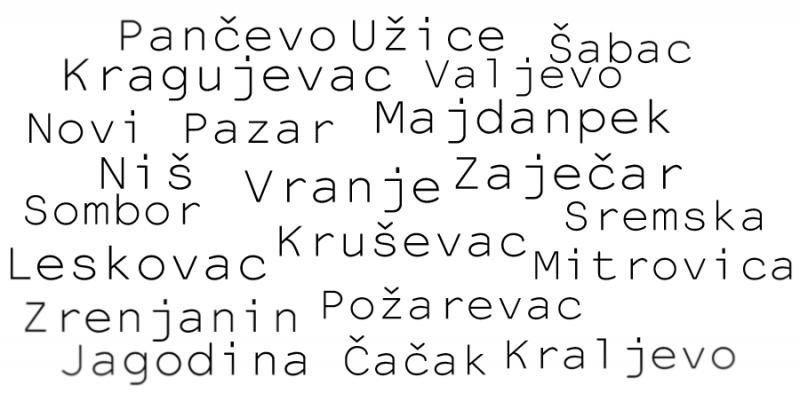 Znam za jedan grad, NE zove se Beograd
